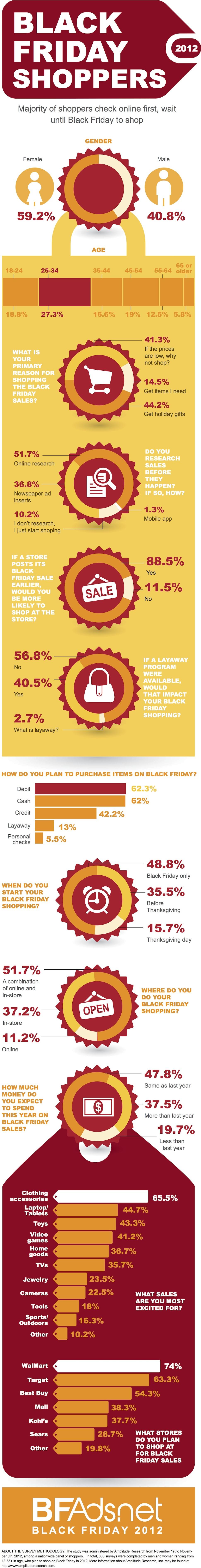 Black_Friday_Infographic-1