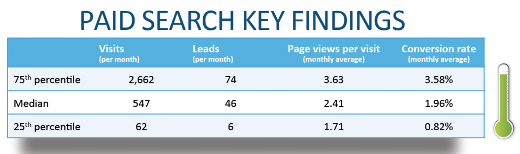 paid-search-1024x304