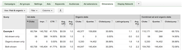 adwords-paid-and-organic-report