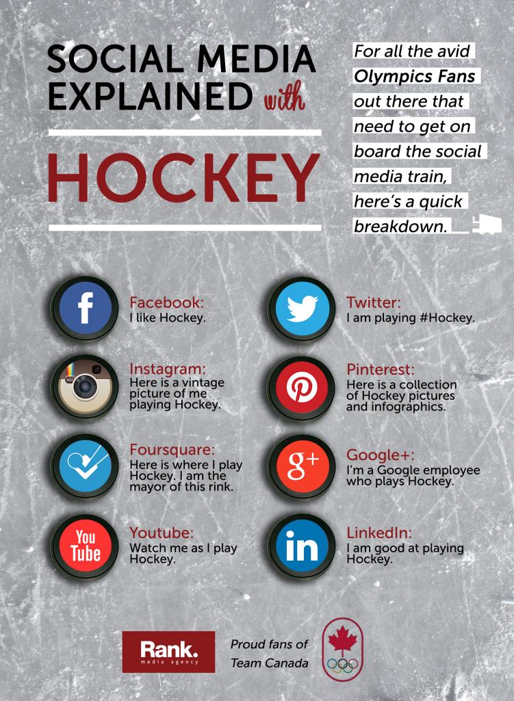 Social Media Explained with Hockey
