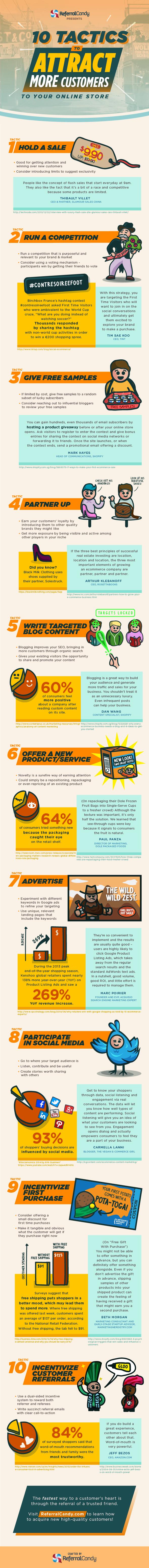 10-tactics-attract-more-customers-online-store-590d