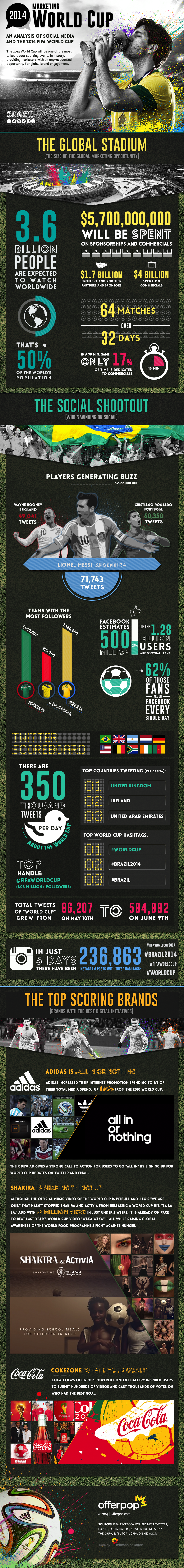 World-cup-infographic-Final1