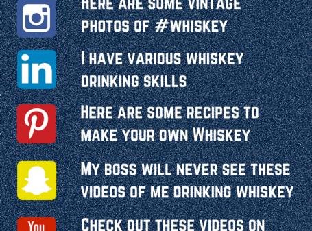 Social Media - Whiskey Infographic