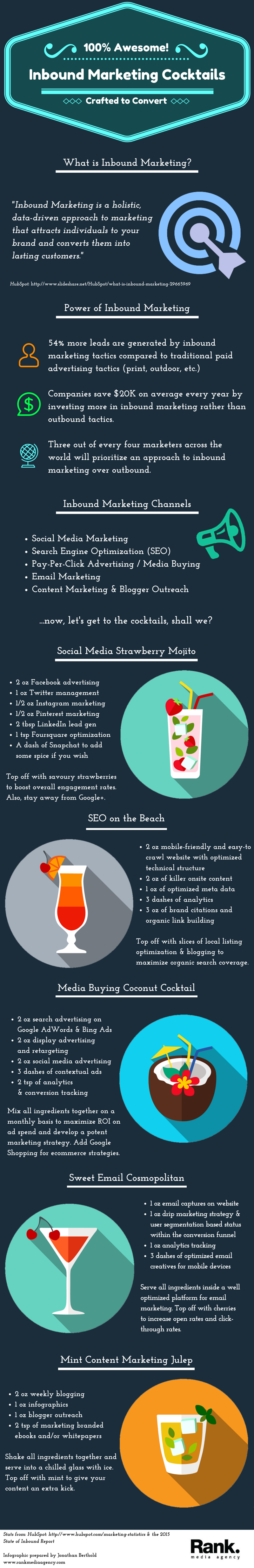 100% Awesome Inbound Marketing Cocktails Infographic