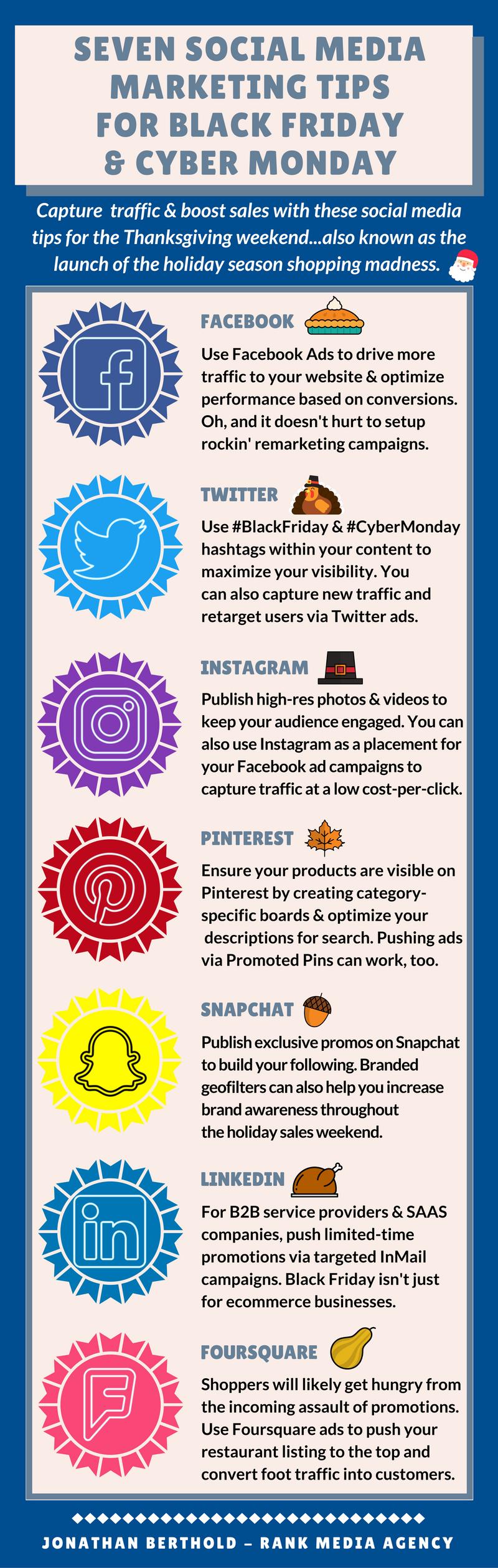 Seven Social Media Marketing Tips for Black Friday & Cyber Monday