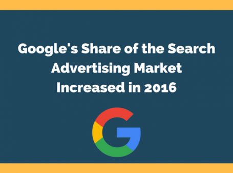 Google's Share of the Search Advertising Market Increased in 2016