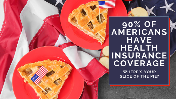 90% of Americans Have health insurance coverage
